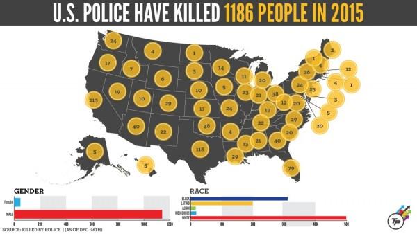 Об американских полицейских
